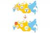 Корректировки ставок по региону показов в Директе